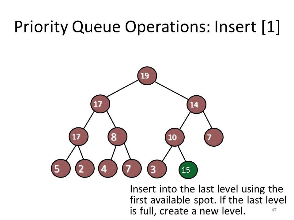 Priority Queue Operations: Insert [1]